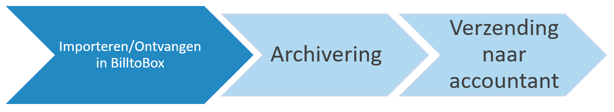 386-archivering-accountant.png